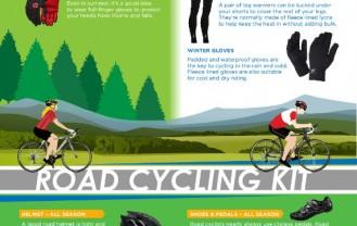 Biking essentials_